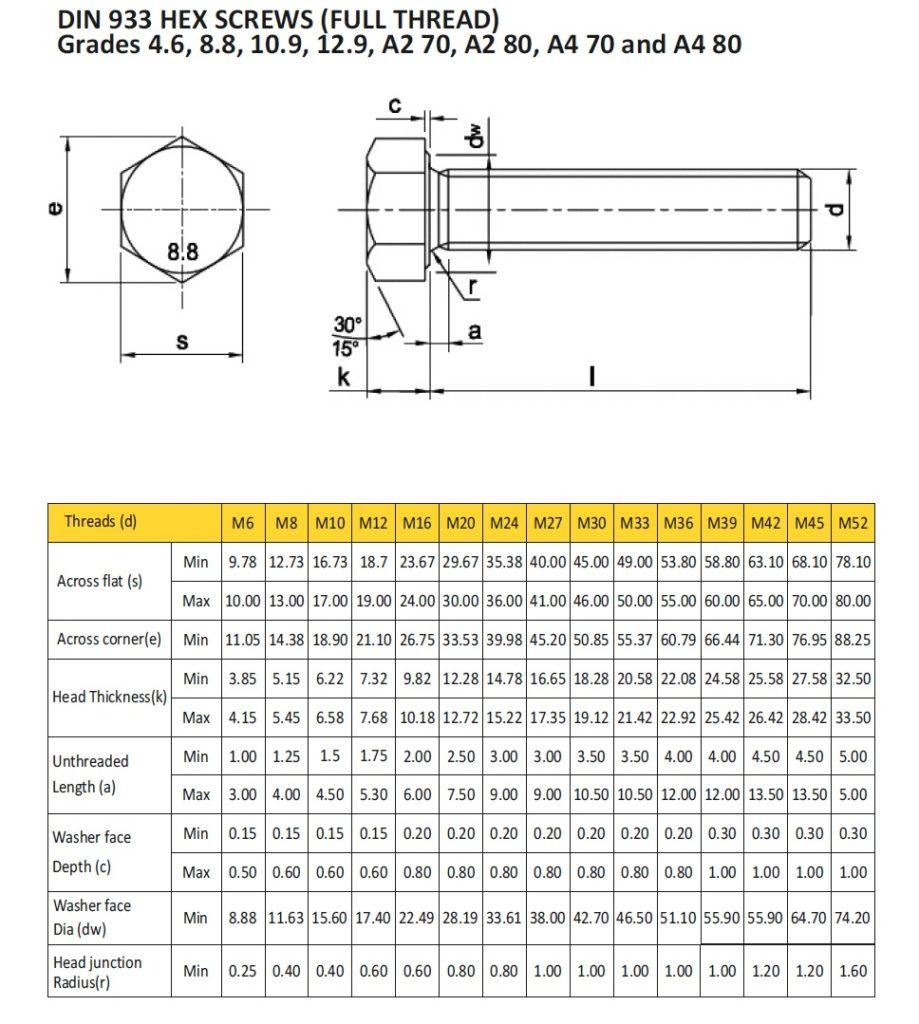 ISO 4017 PROFI Sechskant Schraube Vollgewinde G/üte 8.8 verzinkt Stahl geh/ärtet DIN933 PROFI 6kt VGW G8.8 VZ SGH M10 x 40 20 St/ück DIN 933